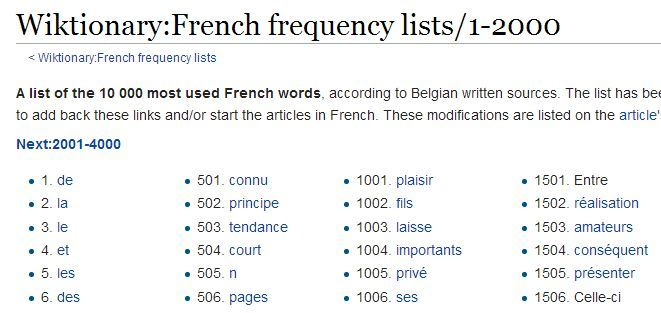 2000 most common french words pdf