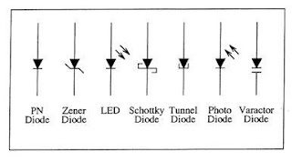 Types of airfoils and their applications pdf