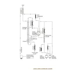 industrial scientific dilution tube instructions