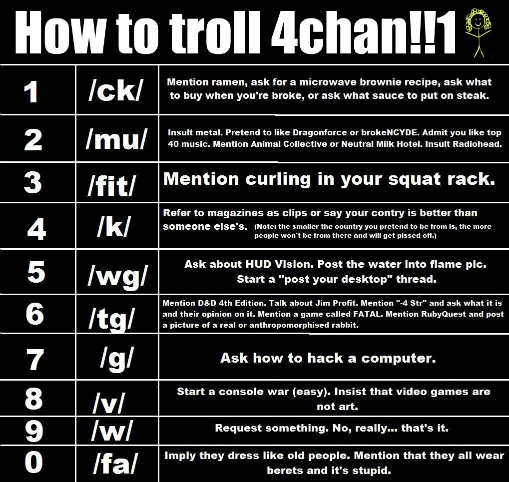 Guide to devils tg 4chan