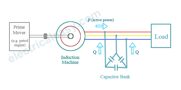 How does a manual pulse generator work